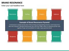Brand Resonance PPT Slide 16