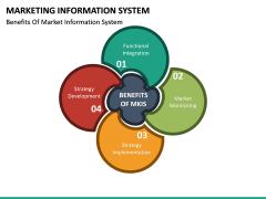 Marketing Information System PPT Slide 26