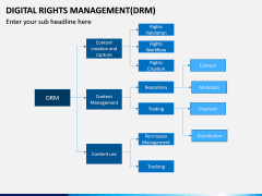 Digital Rights Management PPT Slide 7