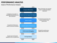 Performance Analysis PPT Slide 10
