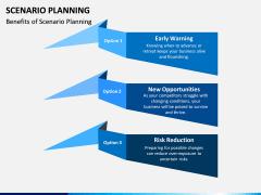 Scenario Planning PPT slide 17