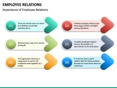 Employee Relations PPT Slide 18