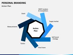 Personal Branding PPT Slide 9