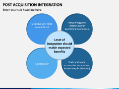 Post Acquisition Integration PPT Slide 9