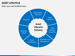 Asset Lifecycle PPT Slide 11