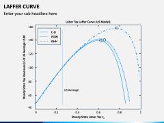 Laffer Curve PPT Slide 4