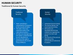 Human Security PPT Slide 15