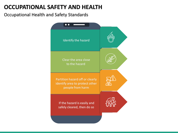 Occupational Safety and Health PowerPoint Template ...