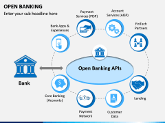 Open Banking PPT slide 5