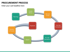 Procurement Process PPT Slide 19