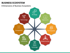 Business Ecosystem PPT Slide 26