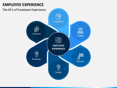 Employee Experience PPT Slide 1