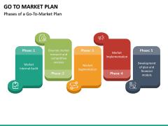 Go To Market Plan (GTM Plan) PPT Slide 36