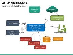 System Architecture PPT Slide 20