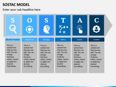 SOSTAC Model PPT Slide 6