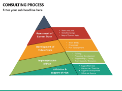 Consulting Process PPT Slide 25