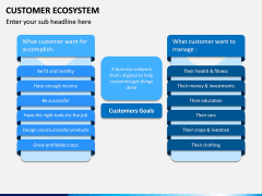 Customer Ecosystem PPT Slide 2