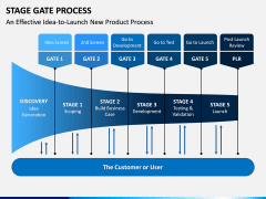 Stage-gate Process PPT Slide 5