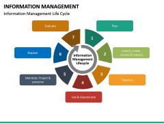 Information Management PPT Slide 24