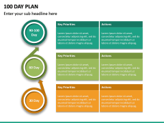 100 Day Plan PPT Slide 19