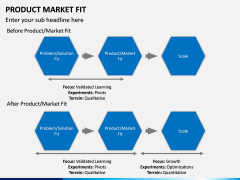 Product Market Fit PPT slide 6