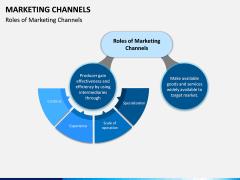 Marketing Channels PPT slide 14
