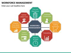 Workforce Management PPT Slide 16