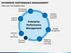 Enterprise Performance Management PPT slide 6