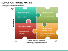 Supply Positioning Matrix PPT Slide 11