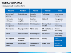 Web Governance PPT Slide 10