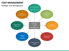 Cost Management PPT slide 34