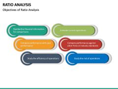Ratio Analysis PPT Slide 21