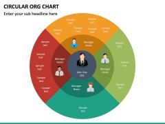 Circular ORG Chart PPT Slide 23