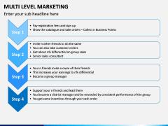 Multi Level Marketing (MLM) PPT Slide 12