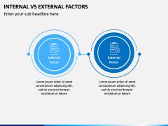 Internal Vs External Factors PPT Slide 4