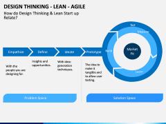 Design Thinking - Lean - Agile PPT Slide 8