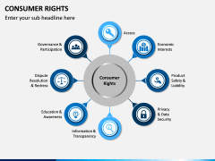 Consumer Rights PPT Slide 1