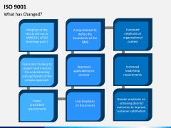 ISO 9001 PPT Slide 12
