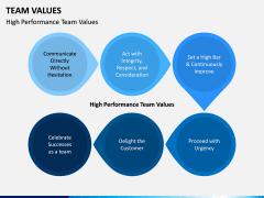 Team Values PPT Slide 9
