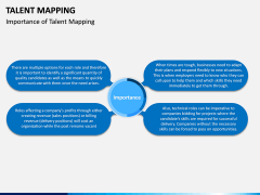 Talent Mapping PPT slide 7