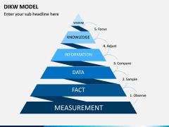 DIKW Model PPT Slide 5