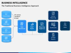 Business Intelligence PPT Slide 3