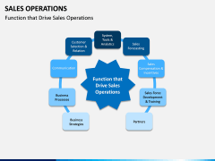 Sales Operations PPT Slide 6
