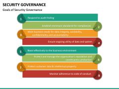 Security Governance PPT Slide 30