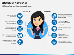 Customer advocacy PPT slide 3