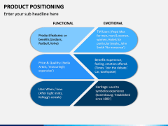 Product Positioning PPT Slide 15