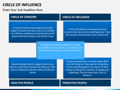 Circle of influence PPT slide 5