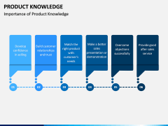 Product Knowledge PPT Slide 2