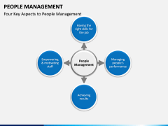People Management PPT slide 10
