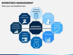 Workforce Management PPT Slide 2